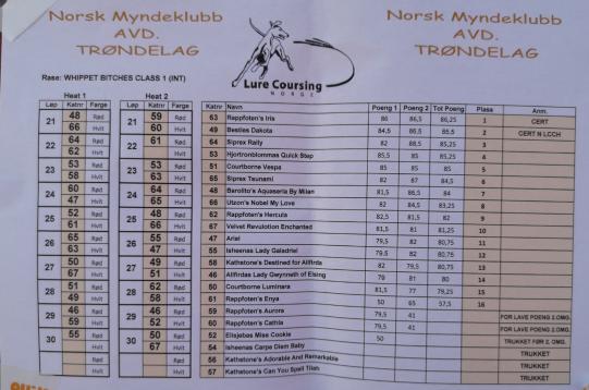 Skjermbilde 2019-05-22 kl. 18.42.44